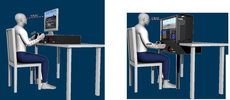 Flight Simulator Desk Hostgarcia